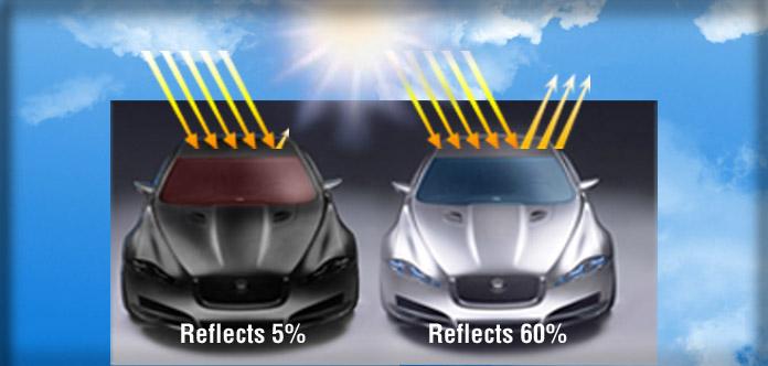 Cool Cars Heatisland